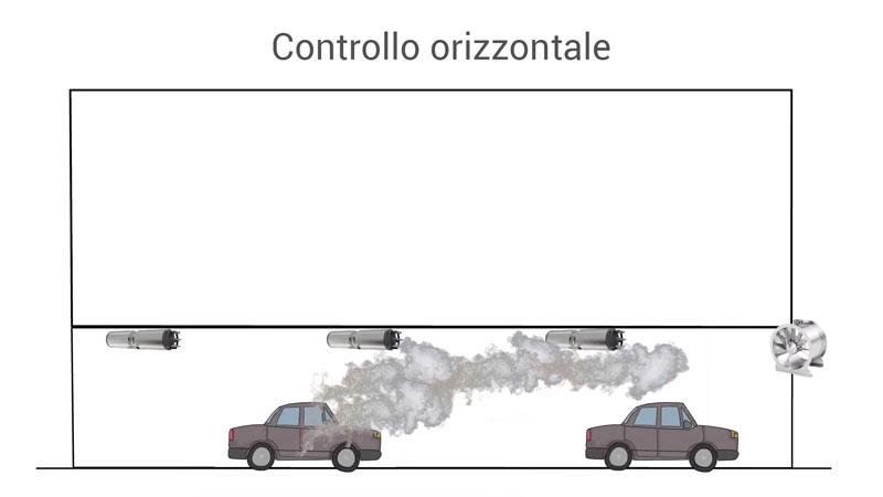 controllo orizzontale del fumo autorimesse