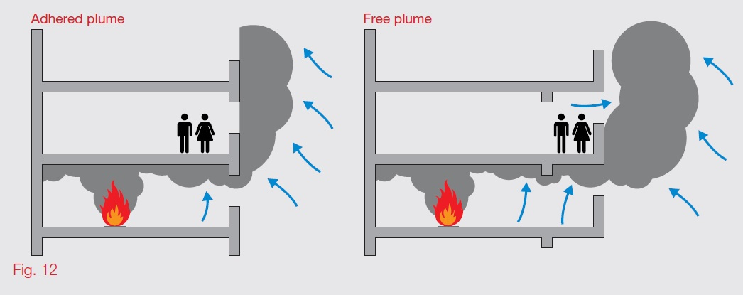 adhered plume free plume incendio