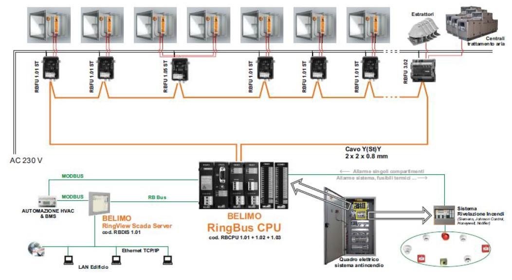 Schema Collegamento Open Collector : Sistemi di controllo per gestione integrata seffc e hvac