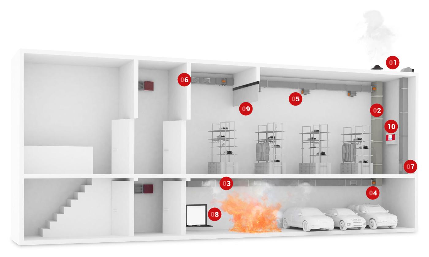 Sistema di evacuazione fumo e calore