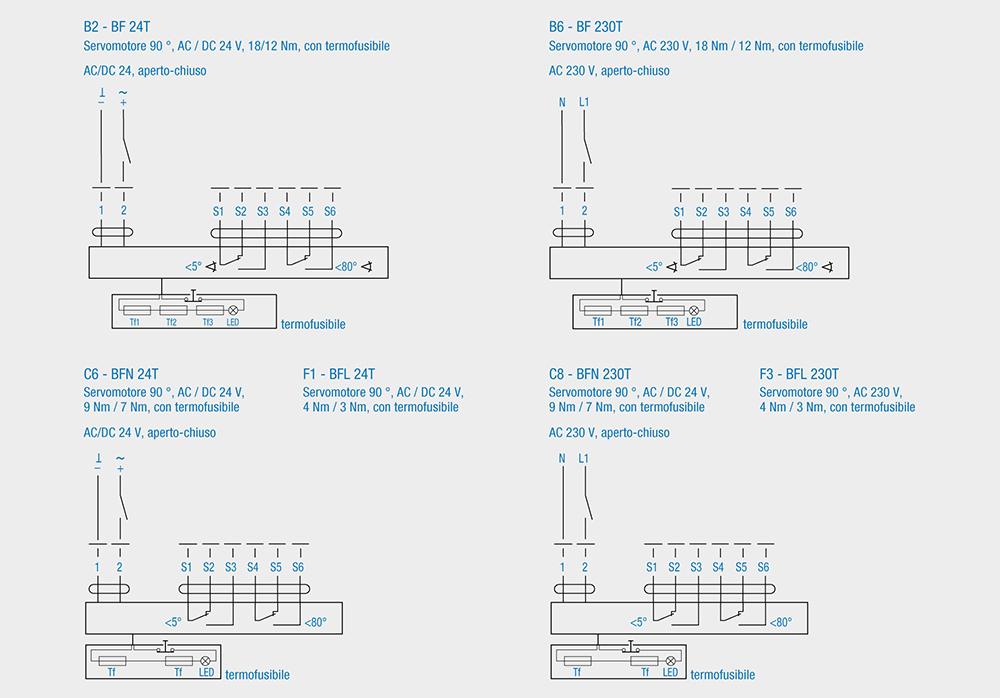 HFD-4 Collegamenti elettrici serrandagliafuoco