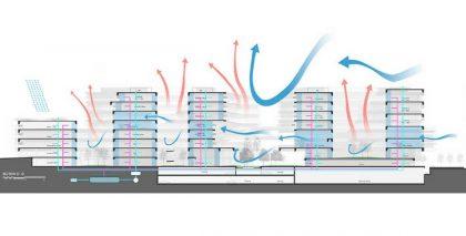Condizioni al contorno: come influiscono sui sistemi SEFC